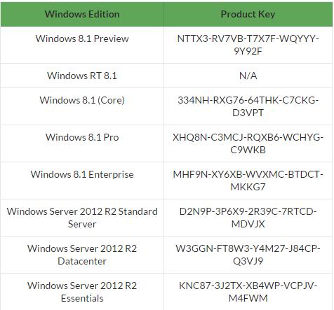 Windows 8.1 Product Key Generator 2015 Free Download